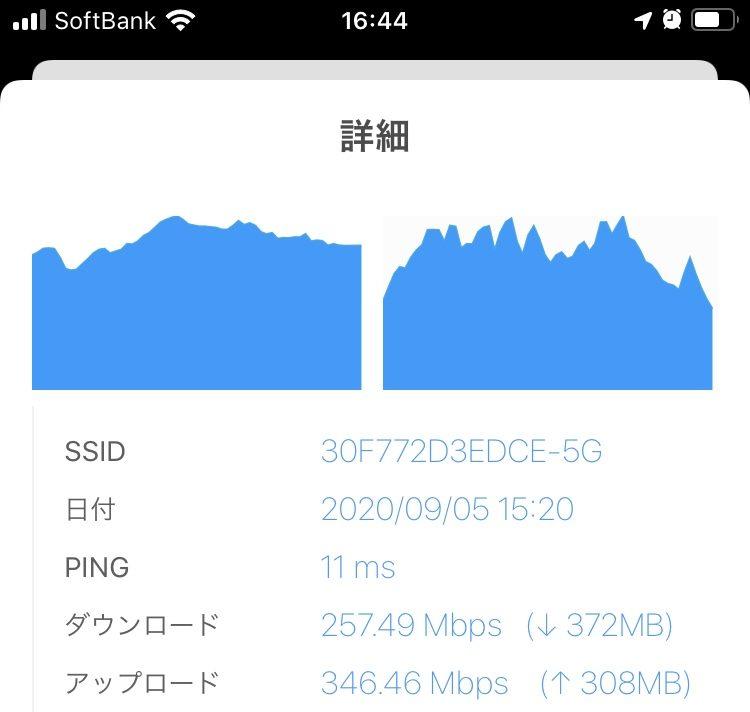 ソフトバンク光 BBユニット速度