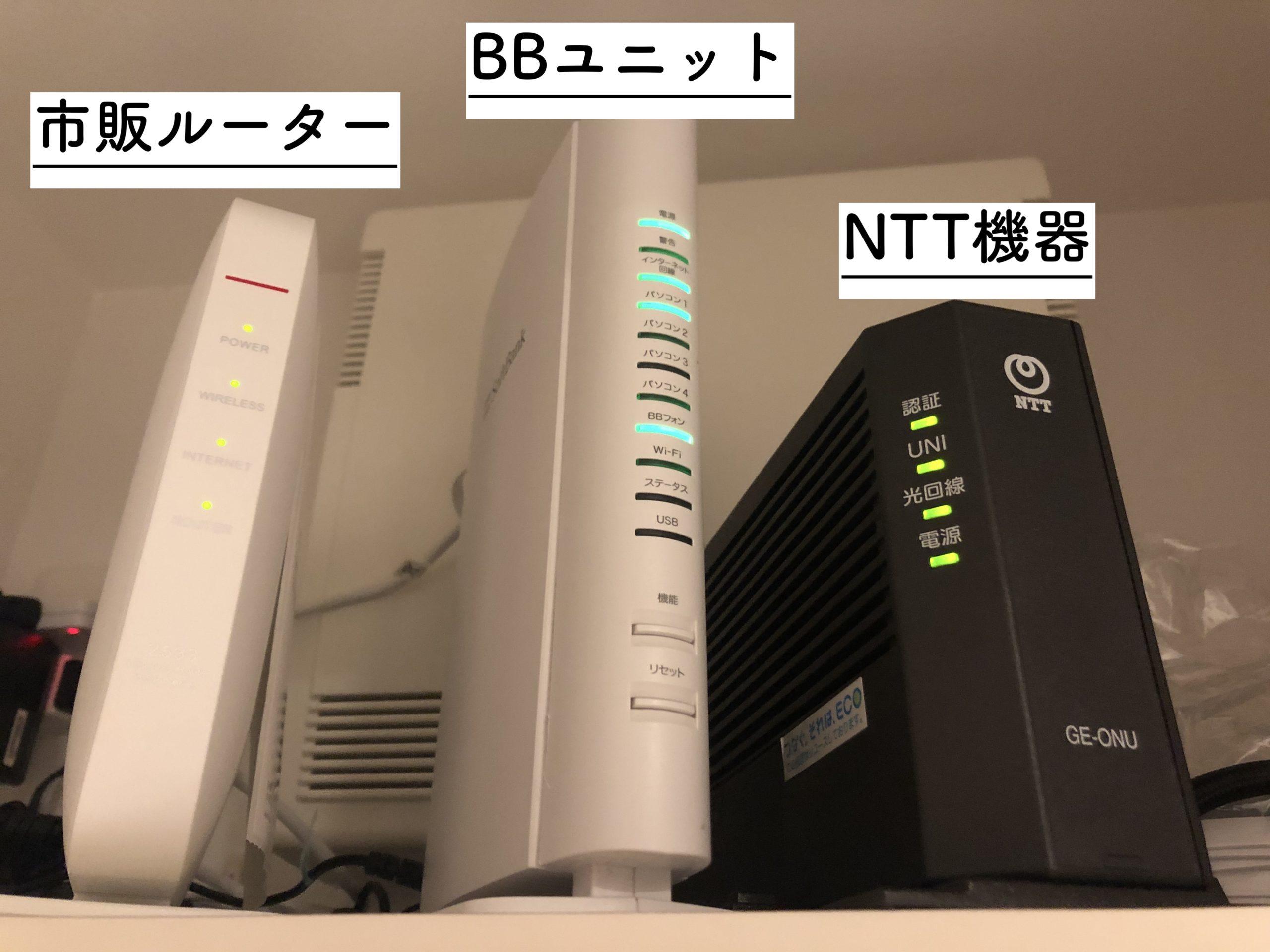ソフトバンク 光 無線 ルーター